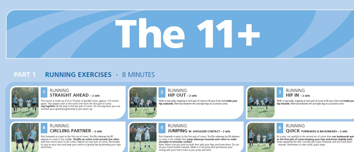 Are you struggling with injury this soccer season?  Perhaps the FIFA 11+ program is for you!